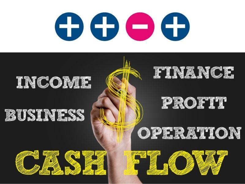 Cash Flow Management Essentials